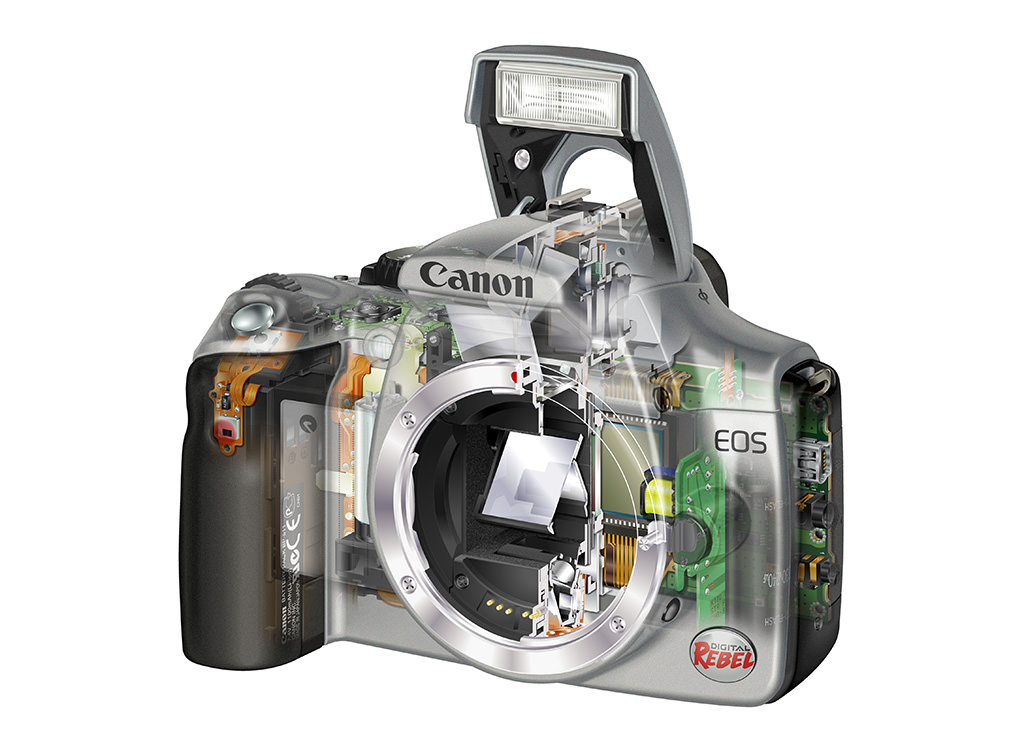 Canon-300D